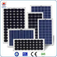 panel solar policristalino, fabricante en China