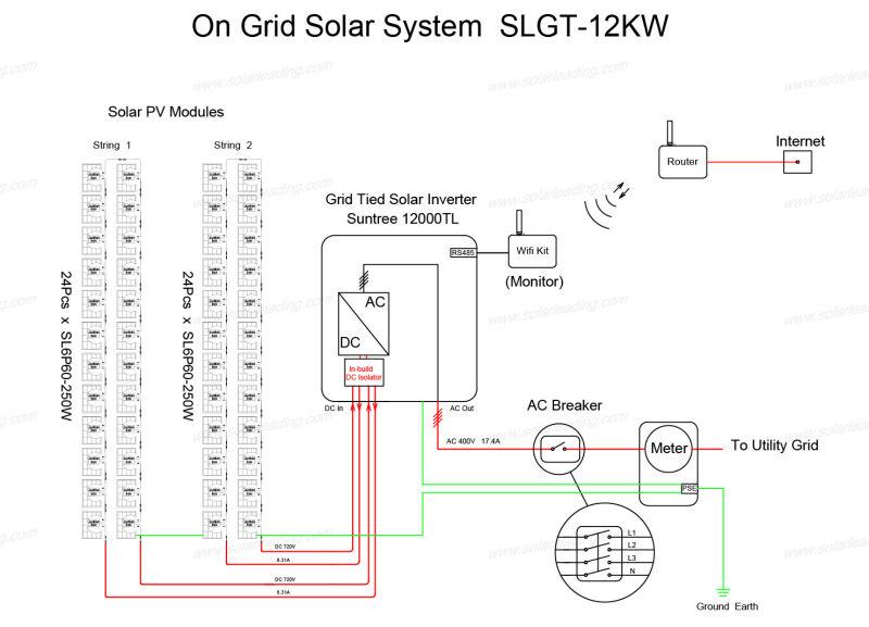 Solar System Line Diagram Pics About Space