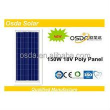 150w panels solar in Nepal