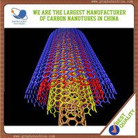 Multi wall carbon nanotubes /MWCNT