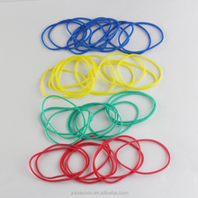 Non-toxic synthetic rubber band