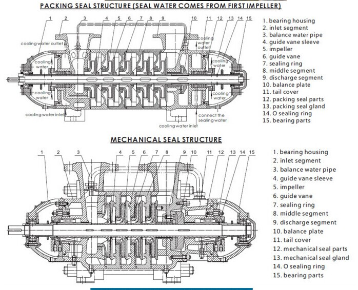 Importance Of Pressure Cap And moreover Rudolf Diesel The Man The Machine And The Mystery also 800s together with 30 Epic Engine Design as well 3 LTCev. on diesel engine efficiency
