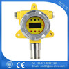 4-20mA h2s gas leak detector ammonia gas detector monitor with control panel