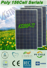High quality poly 200w solar panel manufacturers in China/solar power system/jinhua Kingstar solar panel price from yiwu,China