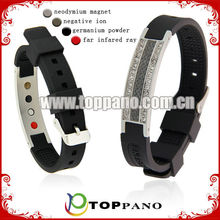 energy bands