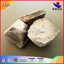 Aluminum Silicon ferro alloy AlSi SIAl alloy China origin