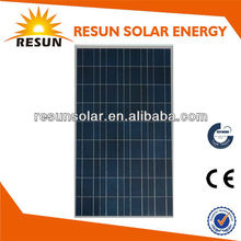 130W 12V Poly Solar Panel with CE/TUV/IEC certificate
