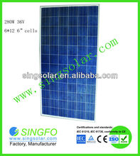 high efficieny promotion lower price CE TUV IEC approved solar PV panel