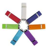 China new product Cheap Colourful wholesale bulk 1gb usb stick high Speed gift usb flash drive