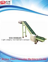 Small Belt conveyor system for machine manufacturer