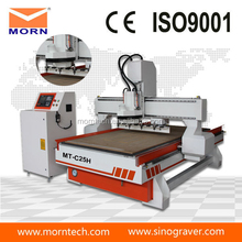 machining center cnc controls from China