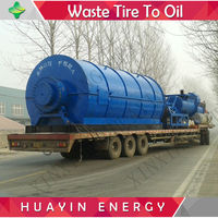 Pyrolysis Plant Manufacturer, Supplier and Exporter 2014 in India