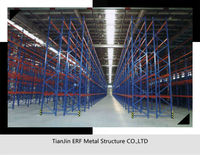 Tianjin best price for physical distribution for goods shelf