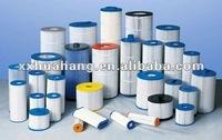 Swimming Pool Filter Cartridge and katadyn water filter
