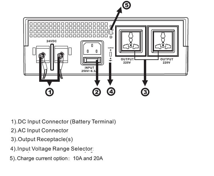 300w 12v 230v power inverter
