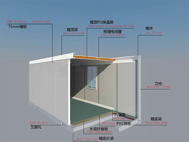 Perfect Modulaire Chalets Maisons Prfabriques Bas Prix