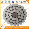 Aluminum Conductor AAC & ACSR & AAAC Bare Conductor acsr conductor specifications
