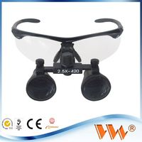 anti-fog and scratch-resistance diamond loupe with led illuminator 2015
