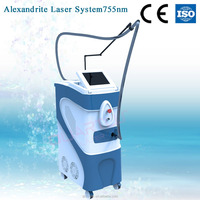 Highlights! 755nm Alexandrite laser has long lifetime with factory price