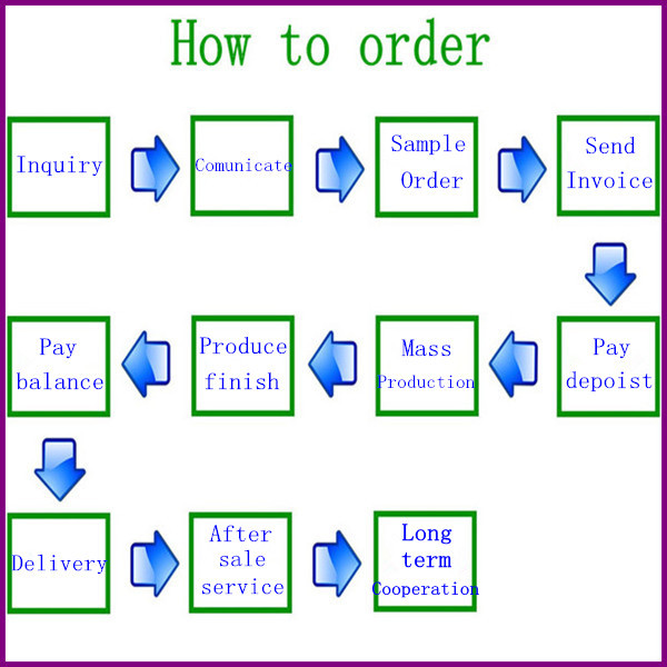 how to order_2.jpg