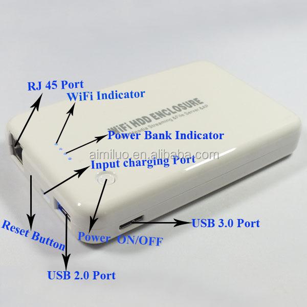 Hot! Wireless 2.5