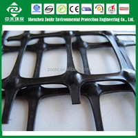 Biaxial geogrid for asphalt pavement reinforcement/User-friendly geogrid