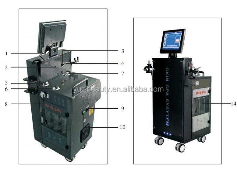 皮膚スパでの美容機器スキンケアダーマローラーspa5.0( 広州)仕入れ・メーカー・工場