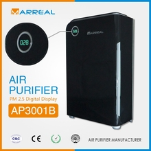 air purifier for allergies and asthma
