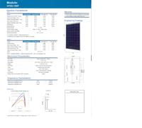 solar Panel / PV modules 250w poly