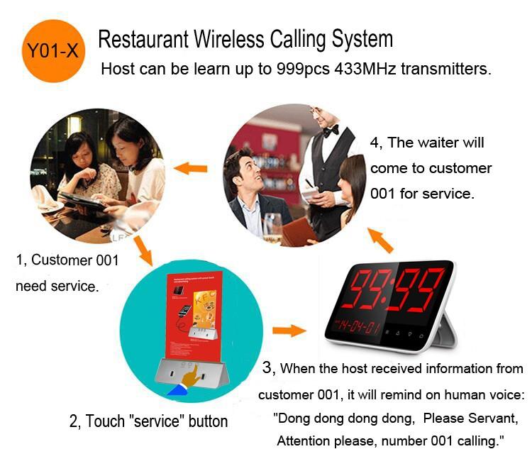 Официант/медсестра беспроводной вызова/кнопка вызова система для отель/restaustant/больницы