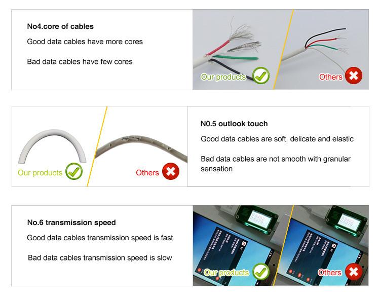 Зарядка Синхронизации Мобильного Телефона Аксессуары CableFlat Данных USB Кабель для Передачи Данных