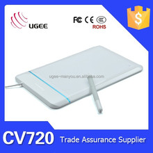 UGEE tablet CV720 signature animations tablet
