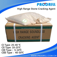Hot Selling High Quality Wholesale Non Explosive Demolition Agent