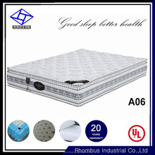 Europe Style Fabric Pocket Spring Natural Latex Mattress Wholesale Suppliers