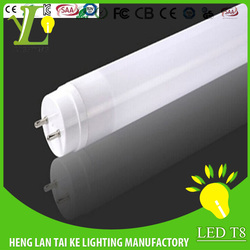 make in china best price cheap factory latest new model mini tube light