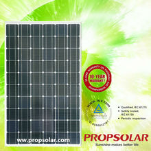solar panel electronics For Home Use W ith CE,TUV,UL,MCS Certificates