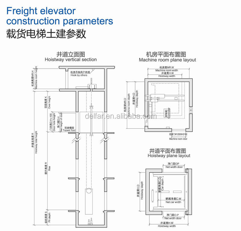 Hydraulic Lift Section : Hairline stainless steel elevator for freight high speed