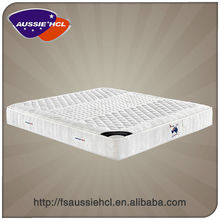 mattress wholesale suppliers/mattress manufacturer in china