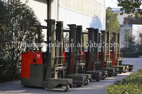 Forklift parts TFB