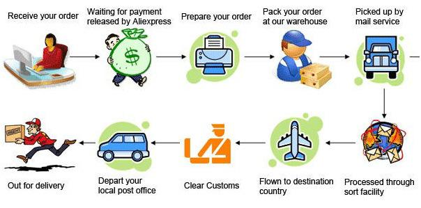 shipping policy.jpg