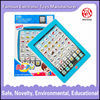 2015 electronic products Vehicle Sounds Plastic Apple Ipad Toy CE 62115