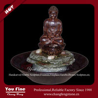 Bronze Buddha Indoor Small Fountain