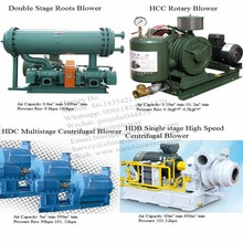 Manufacture of biogas booster pump and induced draft fan and centrifugal air blower manufacturer