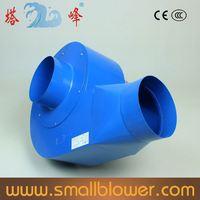 low price 1.5hp dust removal fan