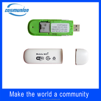 2.4GHz Networking wifi usb dongle