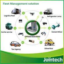 GPS Vehicle tracker/vehicle GPS tracker with web based GPS tracking system