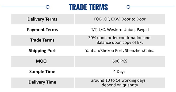 Trade Terms.jpg