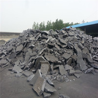 75# ferro silicon alloy export to Japan and Korea anyang factory ferro silicon alloy