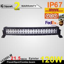 flood/spot/combotype beam degrees aluminium alloy led light bar led auto parts motorcycle led lighting