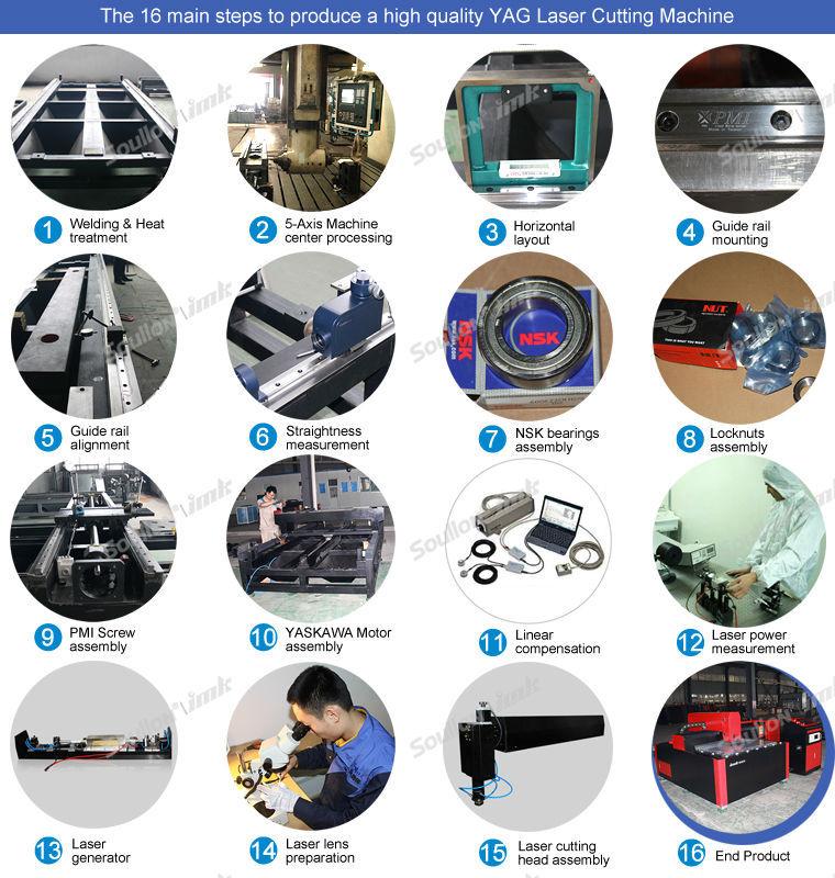 yag laser cutting machine part Manufacturing Process